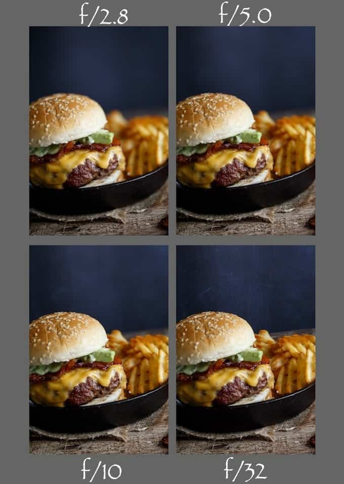 Aperture Food Photography